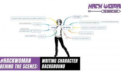 #04: Writing Character Background