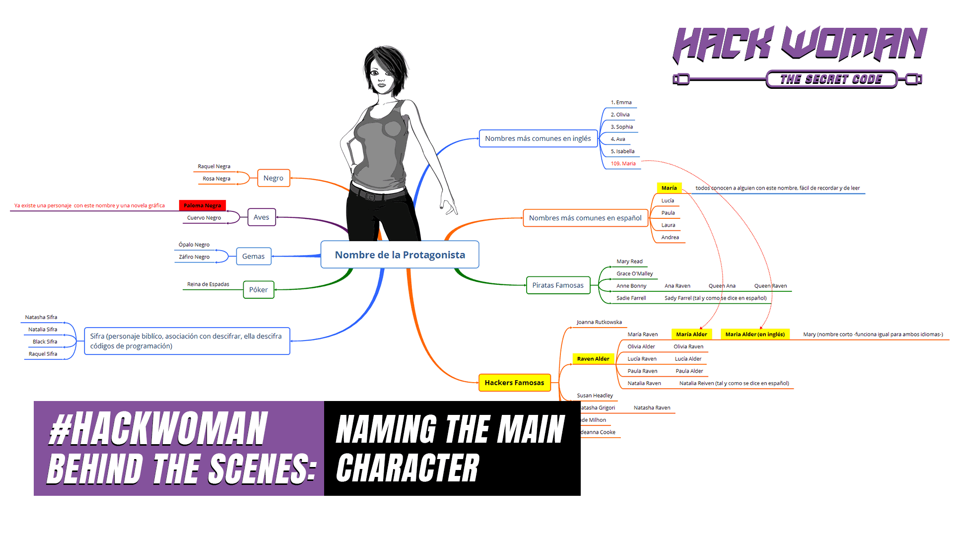 #05: Naming the protagonist of a visual novel